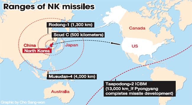 북한 미사일.jpg